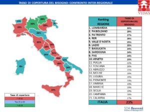 copertura confronto regioni